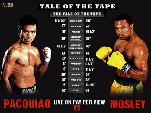 Pacquiao vs Mosley Fight